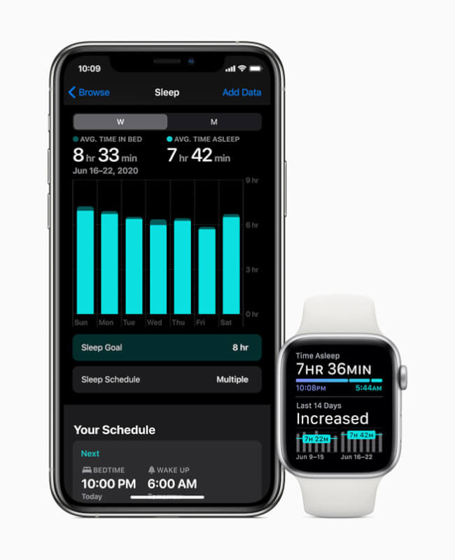 Apple-watch-watchos7_sleep-health-app_06222020_inline.jpg.large.jpg