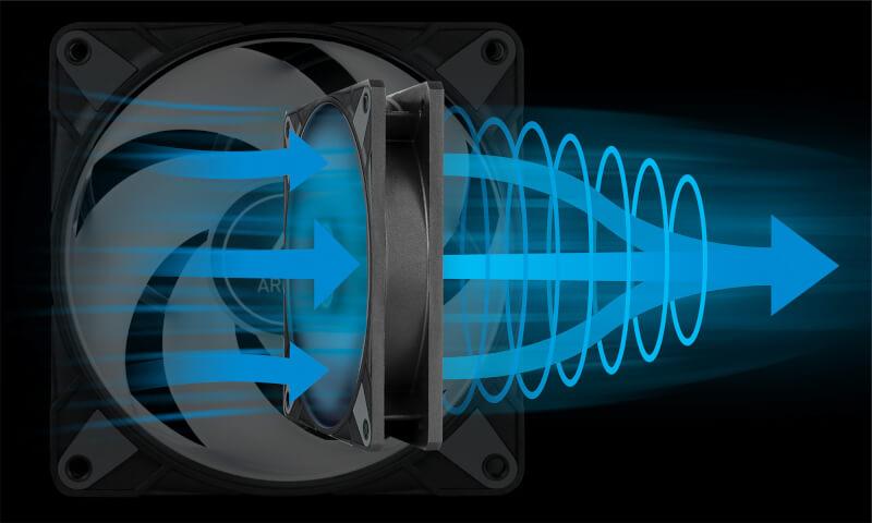lf2-rgb-pressure-optimised-fans.jpg